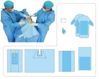 一次性手术包的介绍